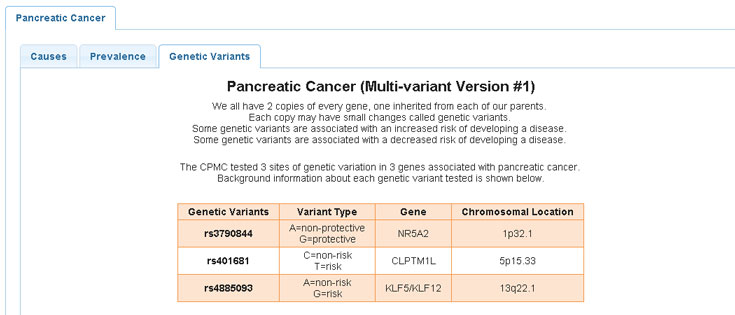 multi-variant-pancreatic-cancer-version-1